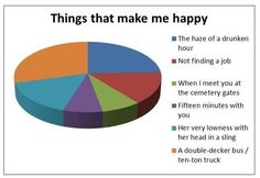 21 Charts Only Morrissey Fans Will Find Funny