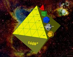 octahedron and platonic solids