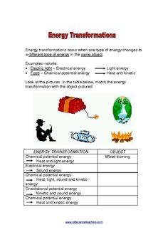 Energy Transformation Worksheet Middle School Worksheets ...