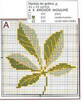 Esquemas de hojas de árboles en punto de cruz | Punto de cruz; free leaf cross stitch pattern with Anchor color key.