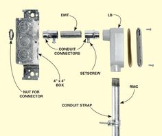 the 8 most common national electric code violations diyers make rh pinterest com Outdoor Electrical Wiring House Outdoor Wiring Requirements