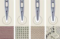 Машинные иглы и нитки для шитья одежды | ШЬЮ САМА