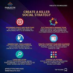 IT Service Provider- Digital Marketing, Web & App Development agency Social Media Marketing, Digital Marketing, It Service Provider, Innovation Strategy, Cloud Infrastructure, Business Requirements, Understanding Yourself, App Development, Business Offer