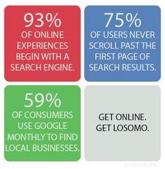 Are you online? Get LoSoMo!