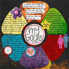 Realize Your Hopes and Dreams - vision board Planners, Goal Board, Board For Kids, By Any Means Necessary, Creating A Vision Board, Visualisation, Goal Planning, Hopes And Dreams, Activity Days