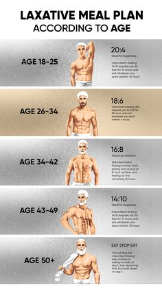 Gym Workouts For Men, Gym Workout For Beginners, Gym Workout Tips, Chest Workouts, Workout Videos, Health And Fitness Articles, Fitness Nutrition, Fitness Tips, Senior Fitness