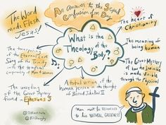 Theology of the Body - based on Pope John Paul II's teachings ©Bill Donaghy Catholic Religious Education, Catholic Religion, Catholic Quotes, Catholic Marriage, Catholic Kids, Pope John Paul Ii, Love And Marriage, Spirituality, Faith