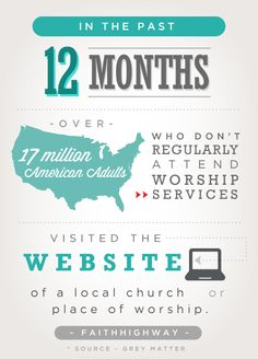 How are you reaching your online visitors to get them through the doors of your church?