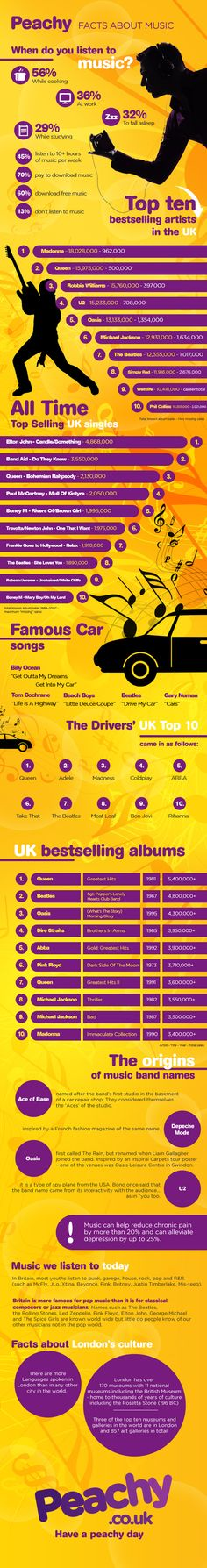 Infographics - Peachy Facts About Music