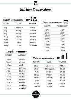 Measurements conversion