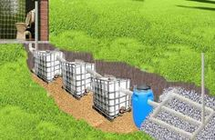 hecha con ibc o contenedores. Diy Septic System, Septic Tank Systems, Grey Water System, Water Systems, Green Building, Building A House, Fossa Séptica, Earth Bag Homes, Water Collection