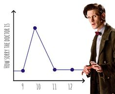 "11 Charts Only ""Doctor Who"" Fans Will Understand"