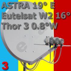 Moldova TV :: Schussel Aufbauanleitung Moldova- Komplettanlage Astra Thor Eutelsat W2