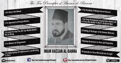 10 Principles of Imam Hassan Al-Banna