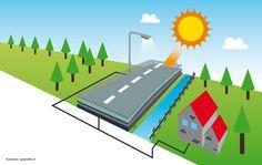 Fietsen over zonnepanelen! In Krommenie wordt binnenkort het eerste fietspad met ingebouwde zonnecellen geopend door minister Kamp: de SolaRoad. Dit wegdek zet zonlicht om in elektriciteit. Sinds 2011 wordt gewerkt aan dit unieke innovatieve product en vanaf 10 november kan er worden gefietst over de eerste 100 m SolaRoad. #TechniekNL