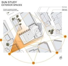 SITE PLAN; place sun to show what time shades are cast at