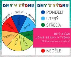 Děti a čas – učíme se dny vtýdnu Montessori, Chart, Blog, Pictures, Blogging