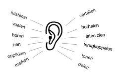 Actief luisteren