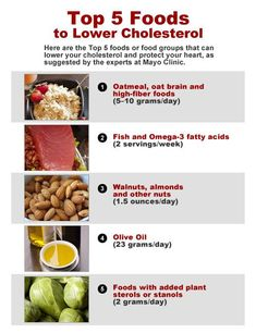 Food that can control your #cholesterol level and protect your #heart...