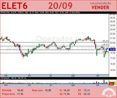 ELETROBRAS - ELET6 - 20/09/2012 #ELET6 #analises #bovespa