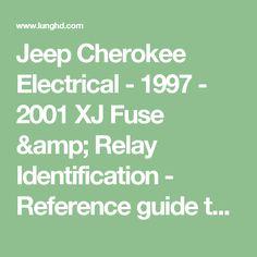 Jeep Cherokee 19972001 Fuse Box Diagram Cherokeeforum