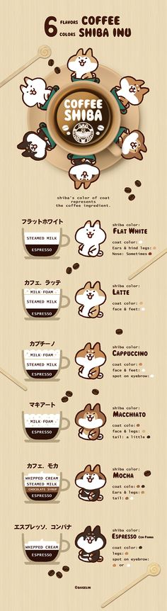 6 colors shiba inu like 6 flavors coffee. Lovely shiba dog and hot drinks illustration. An image with the aroma of coffee... #CoffeeShiba #Coffee #Illustration.