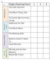 Use charts to help kids read.