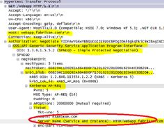 Things to check when Kerberos authentication fails using IIS