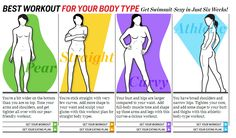 Best Workouts For Your Body Type
