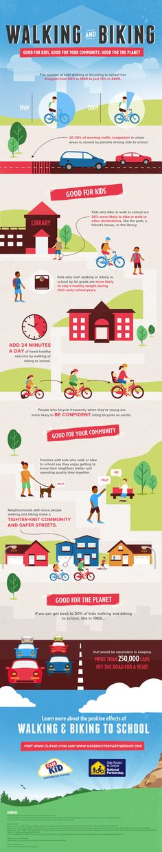 Walking and Biking to School has many benefits. Infographic | CLIF Kid #travel #transportation