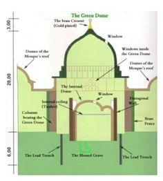 المسجد النبوي 1375 هجري | Al Madinah | Pinterest