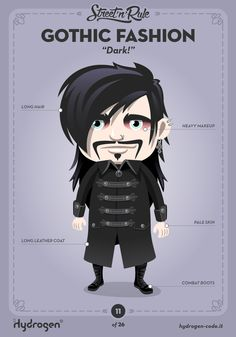Gothic male Character by Hydrogen