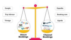 Menu Card Design, You Sure, Menu Cards, Trip Advisor, Management, Google, Check, Menu