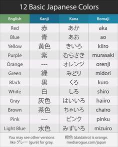 colors in japanese hiragana Basic Japanese Words, Japanese Colors, Japanese Phrases, Study Japanese, Learning Japanese, Learn Japanese Beginner, Japanese Sentences, Japanese To English, How To Speak Japanese