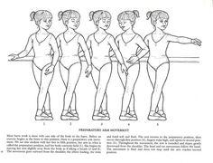 Preparatory arm movement