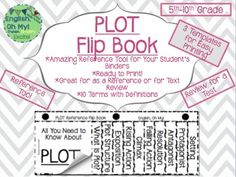 Who doesnt love a quick reference flip book that is perfect for his/her binder? This quick reference flip book covers ten terms that all play a role in developing a plot in a story or a novel. This is perfect for your students binder, and students will be able to quickly reference these terms at any time.Included in this product is:Step-by-step instructions in assembling the flip book.3 templates that include the definitions, a template without the definitions and a template for e...