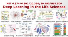 Concept Diagram, Deep Learning, Clinic, Medical, Science, Medicine, Med School, Active Ingredient