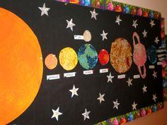 Bulletin Board for the Solar System Unit! Space Bulletin Boards, Science Bulletin Boards, Summer Bulletin Boards, Classroom Bulletin Boards, Space Solar System, Solar System Projects, 4th Grade Science, Preschool Science, Fourth Grade