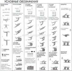 """Russian Crochet Symbols. 1. Connection column – joining Stitch 2. Column without nakida – Single Crochet 3. Polustolbik – slip Stitch 4. Column with nakida – Double Crochet 5. Column with nakida air loop – Double Stitch on Chain 6. Bastard column – double and half stitch 7. Art . BN . – Single crochet 8. The long loop – extended loop 9. The X-shaped column – x – shaped Stitch 10. Intersecting columns with nakida – crossed Double Crochet 11. Reception provyazyvaniya """"before work"""" – FRONT Post…"""