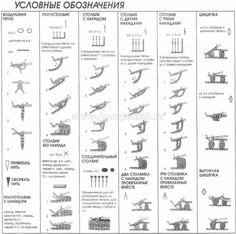 Crochet Symbols in Russian 4