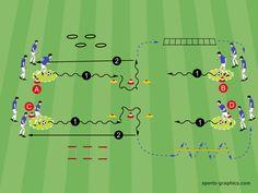 Football Coaching Drills, Soccer Training Drills, Soccer Workouts, Soccer Drills, Circuit Training, Football Program, Football Soccer, Preparation Physique, Soccer Practice