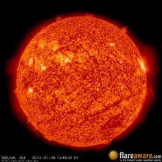 The hourly sun (at 01:45 pm  UTC on 26 January 2013)