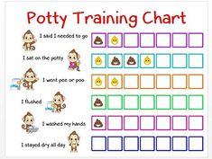 Buy Potty Training Sticker Chart Reward- Monkey Design for Toddler Girls and Boys, Toilet Seat Motivational Weekly Progress Gift with 50 Poop Pee Sticker Sheets for Children Potty Training Sticker Chart, Potty Training Rewards, Toddler Potty Training, Toddler Chart, Toddler Reward Chart, Toddler Schedule, Toddler Toilet, Kids Rewards, Charts For Kids
