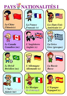 Pays et nationalites 2 by lebaobabbleu via slideshare French Flashcards, French Worksheets, French Teaching Resources, Teaching French, French Adjectives, Learn To Speak French, Material Didático, French Education, French Grammar