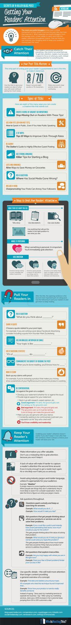 Les Secrets d'un Billet de Blog Irrésistible ! – #Infographie #marketing #english