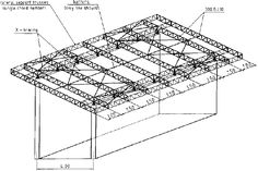 Roof Truss Guide - Design and construction of standard timber and steel trusses (BASIN - SKAT, 1999, 187 p.): 6 STEEL TRUSSES: 6.2 System Options Steel Trusses, Roof Trusses, Roof Truss Design, Building A Pole Barn, Co Housing, Steel Detail, Roof Structure, Outdoor Projects, Basin