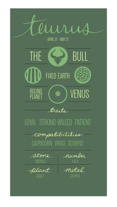 TAURUS. Zodiac Poster. Detailed Description of Astrological Sign.