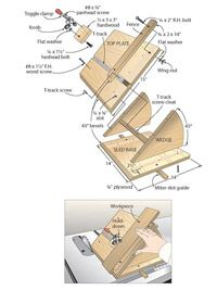 Woodworking Joinery The Family Handyman .Woodworking Joinery The Family Handyman Awesome Woodworking Ideas, Best Woodworking Tools, Woodworking For Kids, Woodworking Joints, Woodworking Workbench, Woodworking Workshop, Woodworking Techniques, Woodworking Furniture, Woodworking Crafts