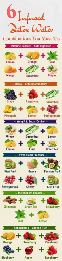 How to detox your body with these natural drinks