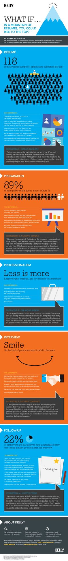 Mashable Infographic - Modern Resume Professional Inspiration - how to get a resume